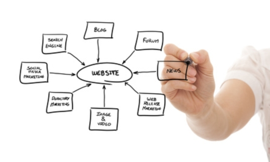 Website Planning and Consulting